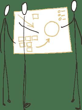 Drei Menschen vor einem Planungs-Board